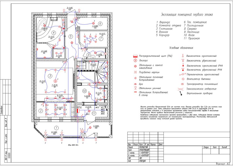 Проектирование сетей электроснабжения томск необходимые документы для проекта электроснабжения